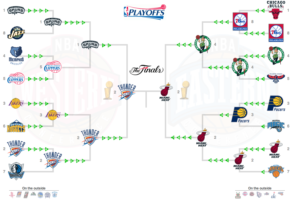 NBA 2012 Playoffs Los Angeles Lakers | THE Blog